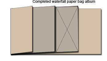 waterfall paper bag album